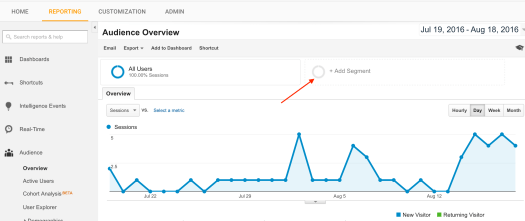 Google Analytics add segment