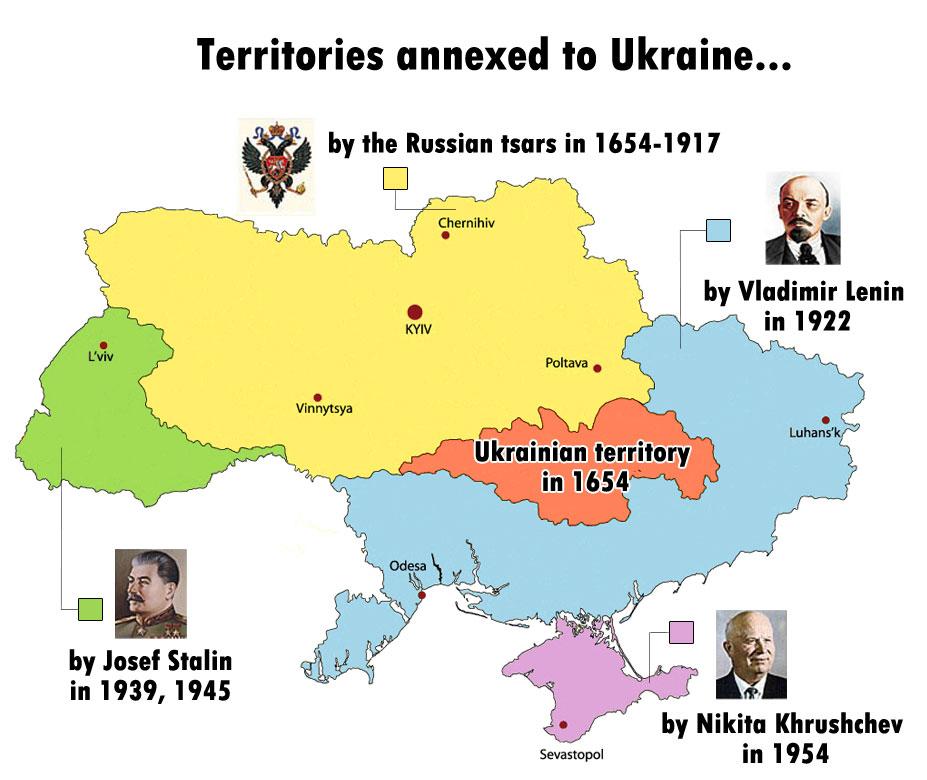 失去乌克兰,俄罗斯就失去了最重要的黑海出海口