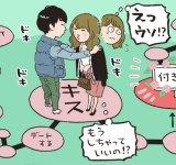 「付き合う前のキス」はアリ? #恋の答案用紙