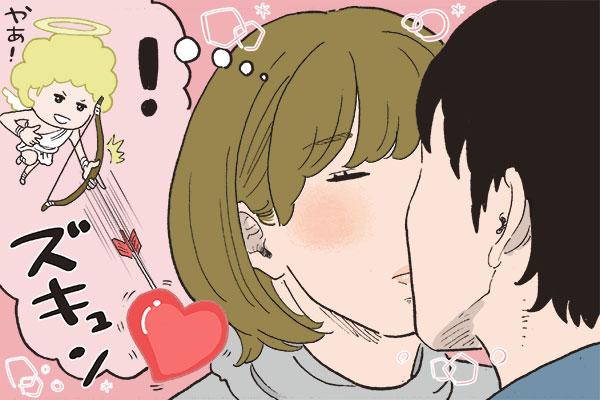 キスから恋ははじまるのか? #恋の答案用紙