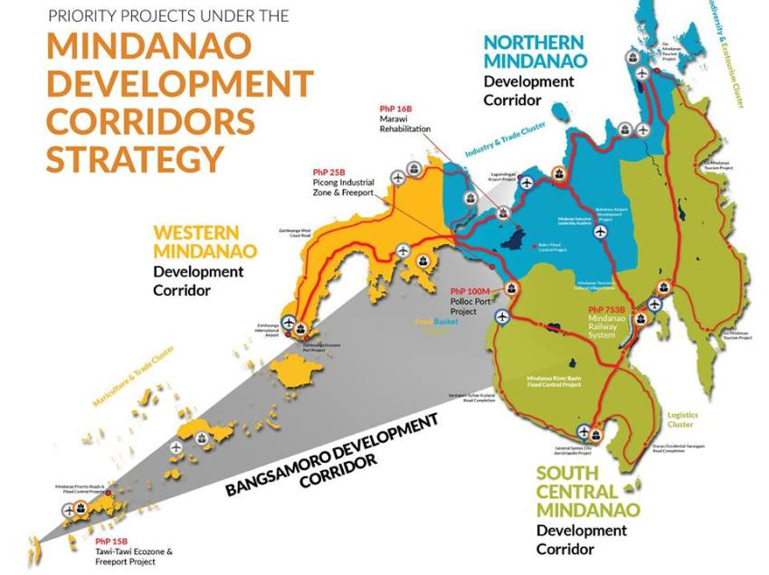 National government projects in the ARMM to proceed under BARMM