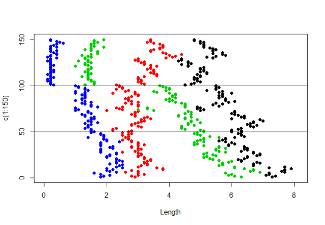 iris_scatterplot_all_variable_abline