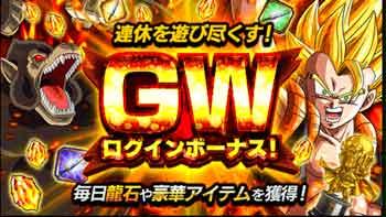 GWログインキャンペーン