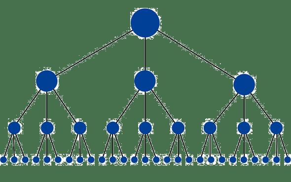Optimální struktura webové stránky