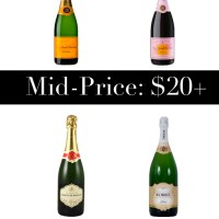 champagne taste, beer budget guide to new year's eve