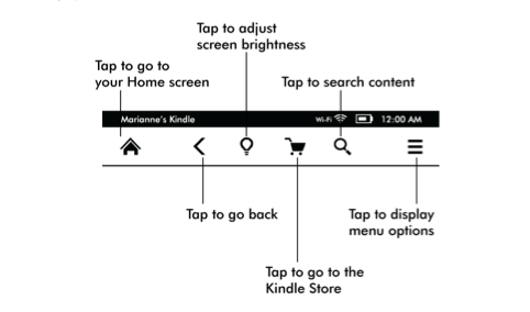 the paperwhite toolbar