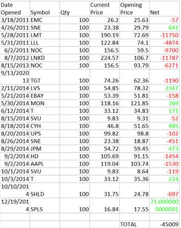 2015-01-30-Simulated portfolio