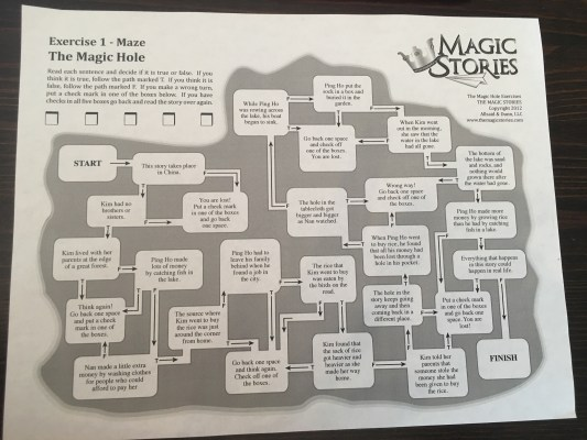 The Magic Stories map