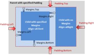 MarginsAndPadding