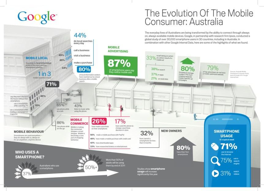 infographicAUS51