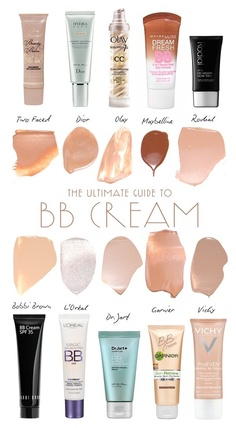 The Versatile BB Cream