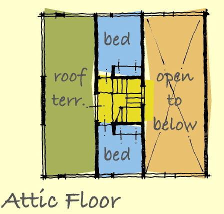 plano segundo piso casa de 3 pisos
