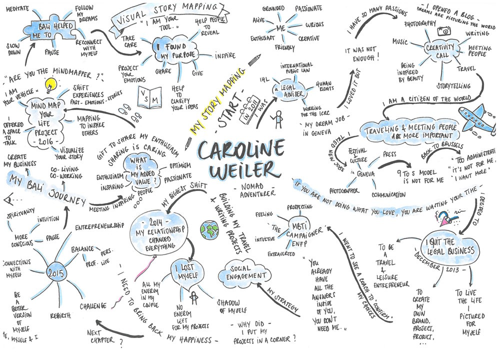 Caroline weiler Visual Story Mapping