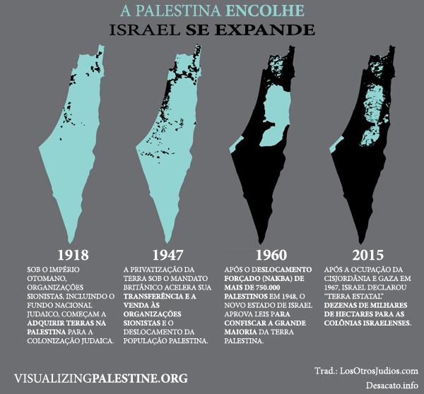 Palestina encolhe