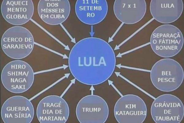 Por que o povo brasileiro aceita tão passivamente as barbaridades da plutocracia?