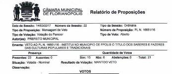 Vereadores de Florianópolis mantêm veto ao projeto Mestre dos Saberes