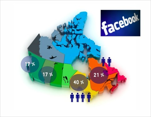 facebook 1 easelly, une application Web pour crer des infographies