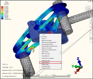 Autodesk Simulation 2012 Multiphysics - Node