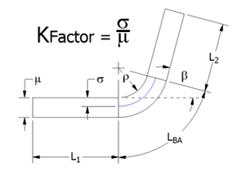 kFactor