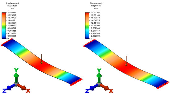 Autodesk Simulation Mechanical Sheet with Gravity Load