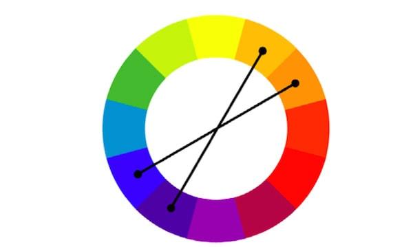 Compound (Split Complementary) Color Scheme