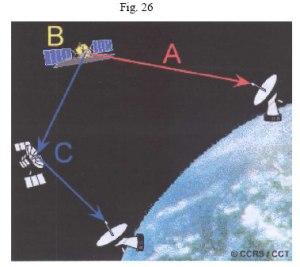 transmision satelital