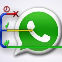 ¿Cómo funciona WhatsApp?