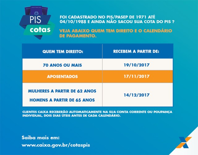 CotasPIS-calendario