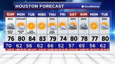 Live Doppler 13 HD   Houston Weather News   abc13.com