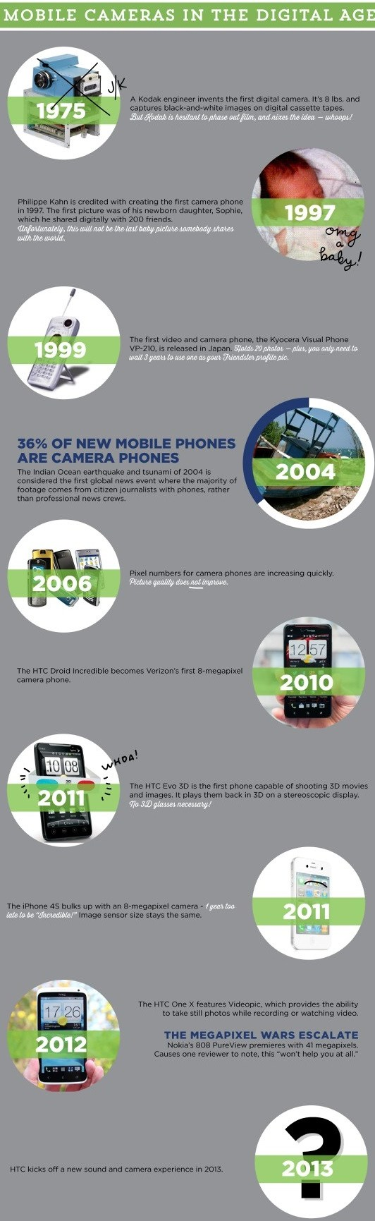 HTC Infographic makes fun of other Cameraphone ...
