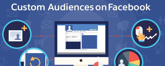 How to Advertise Custom Audiences on Facebook WP Cover