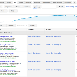 Driving Traffic via Google Adwords Campaigns, Prestigious Venues