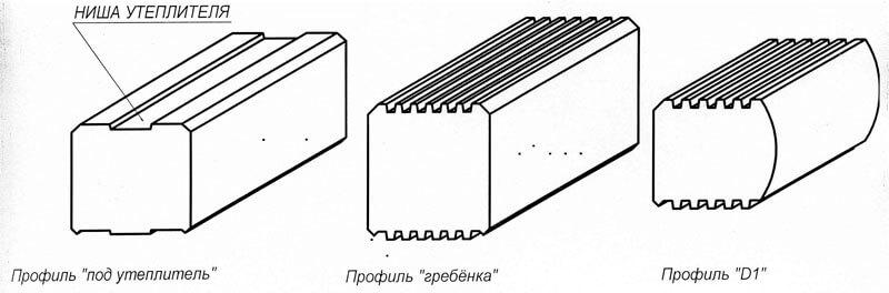 формы профиля у бруса