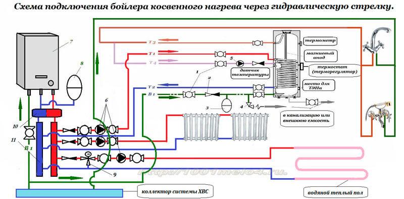 shema-podklyucheniya-bojlera