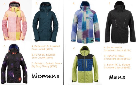 Ski and Snowboard Style Guide - Jackets - Redwood - Raven - Burton