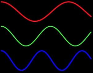 Wavelength - glare