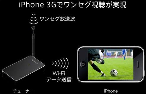 1seg-iphone1