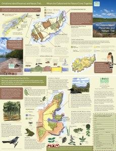 Grindstone Island Preserves Brochure