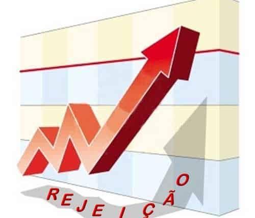 taxa de rejeição aumento gráfico subindo vermelho