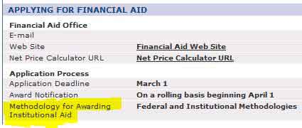 Financial aid methodology example