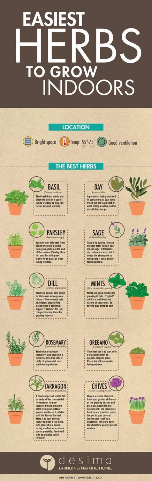 Fashionable A Pallet Diy Herb Garden Pallet Vertical Gardening Diy Craft Making An Herb Garden Out Diy Herb Garden Ideas garden Build An Herb Garden