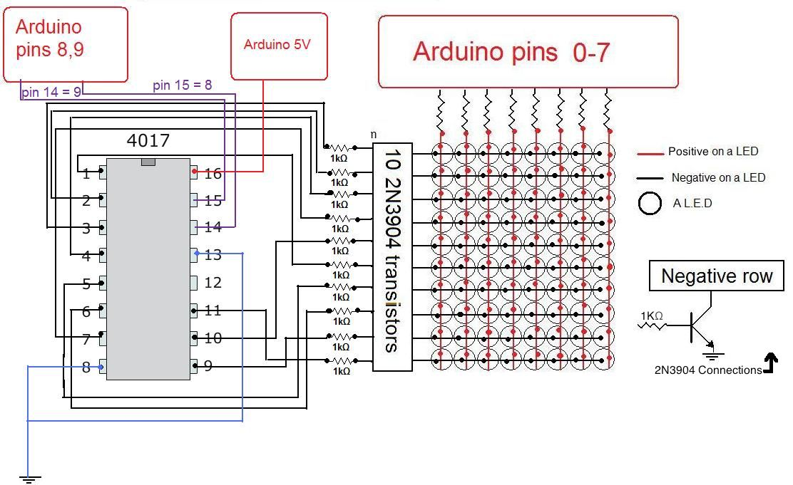 build an arduino led matrix in 3 simple steps