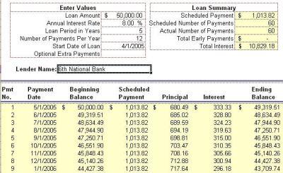 Liabilities | Wyzant Resources