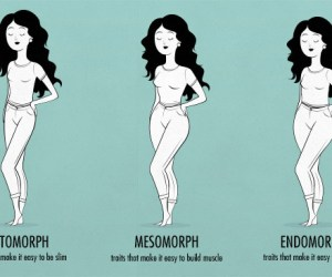 skinny-bone-structure-body-shape-female-ectomorph-mesomorph-endomorph-21