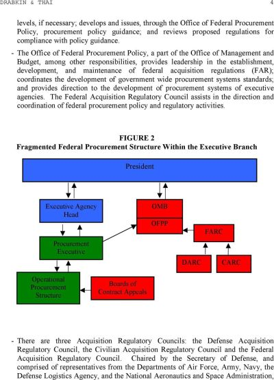 U.S. FEDERAL GOVERNMENT PROCUREMENT: STRUCTURE, PROCESS AND CURRENT ISSUES - PDF
