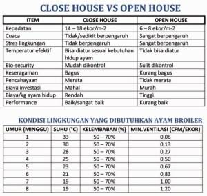 CLOSE-HOUSE-VS-OPEN-HOUSE-copy