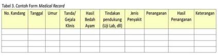 tabel_3