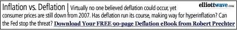 Elliott Invlation vs deflation