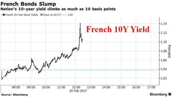 How Many Euro Crises Will This Make? It's Getting Hard To Keep Track