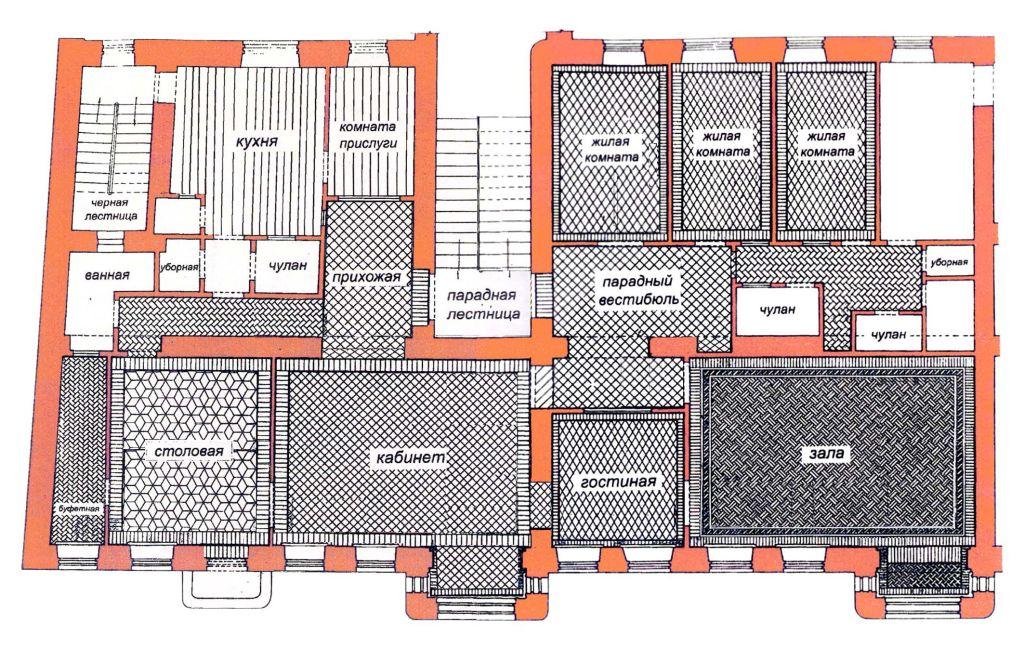 План владельческой квартиры №5, разделенной в советское время на две коммуналки: 5 и 5а. План отображает функциональное назначение помещений дореволюционного периода